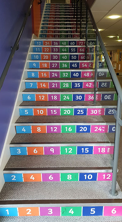 Times table number grid stair graphics and decals for schools