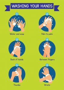 Coronavirus Covid-19 water resistant posters for schools