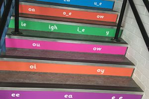 Literacy phonics stair graphics for Primary Infant Junior Schools