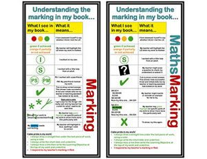 Primary school marking posters