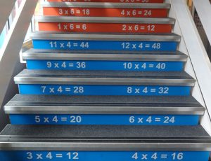 Times tables stair graphics school signage